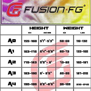 Gi Size Chart