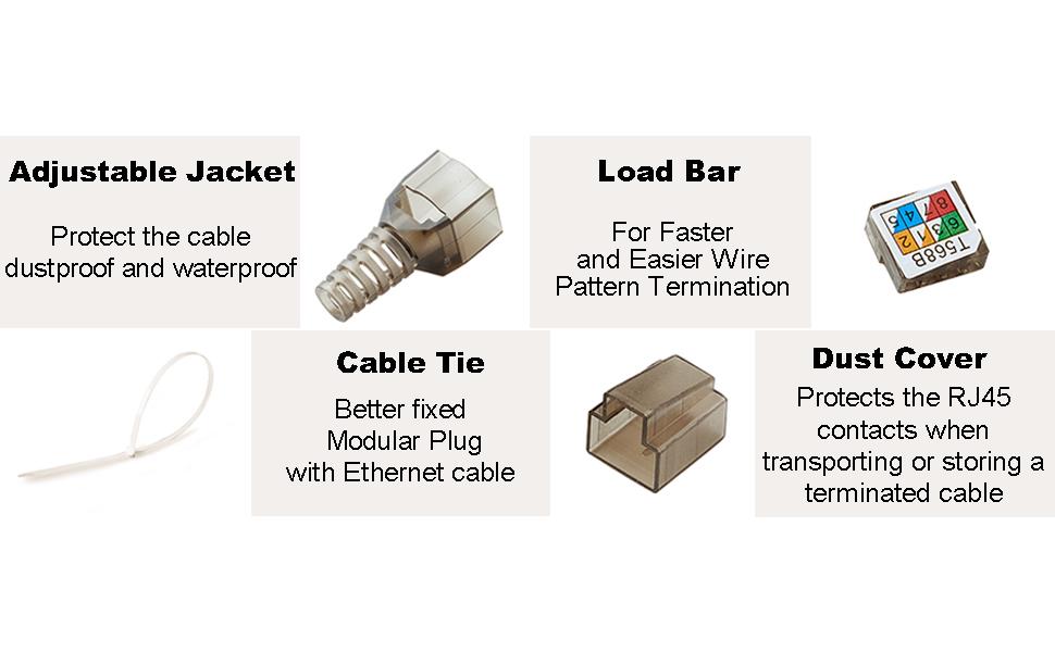 Cat7 Modular Plug