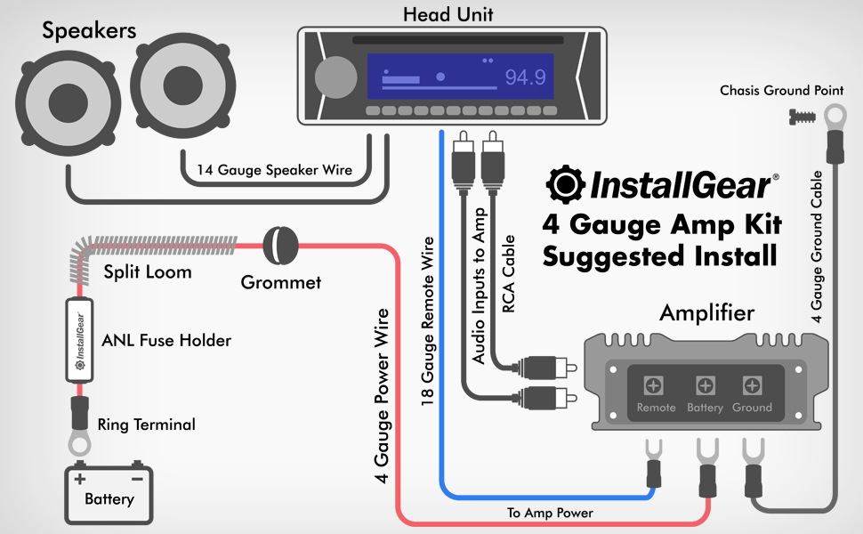 Audio Amp Wiring - Database Wiring Mark loose-basin -  loose-basin.vascocorradelli.itloose-basin.vascocorradelli.it