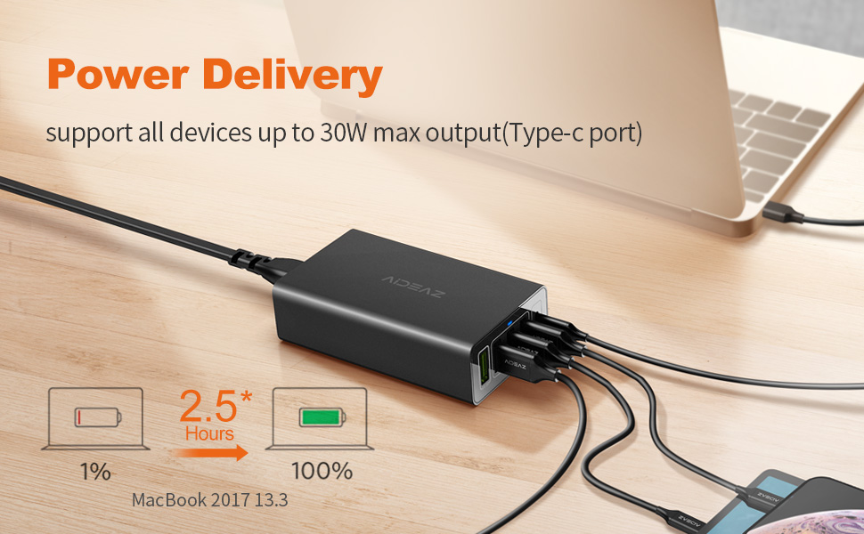 high speed charger