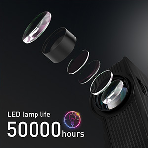 50,000 hours LED projector