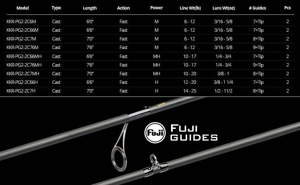 Fuji O-Ring Line Guides 24 Ton Carbon Fiber Casting Spinning Rods KastKing Perigee II Fishing Rods