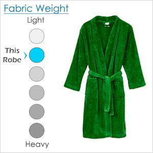 Fabric Weight Image