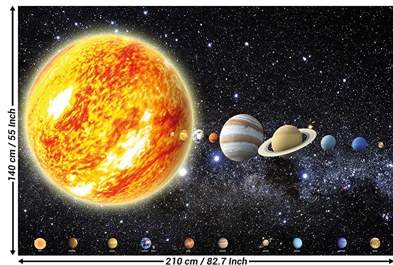 Wallpaper Solar System Planets Mural Decoration Galaxy Cosmos Space Universe All Sky Stars Earth I Paperhanging Poster Wall Decor