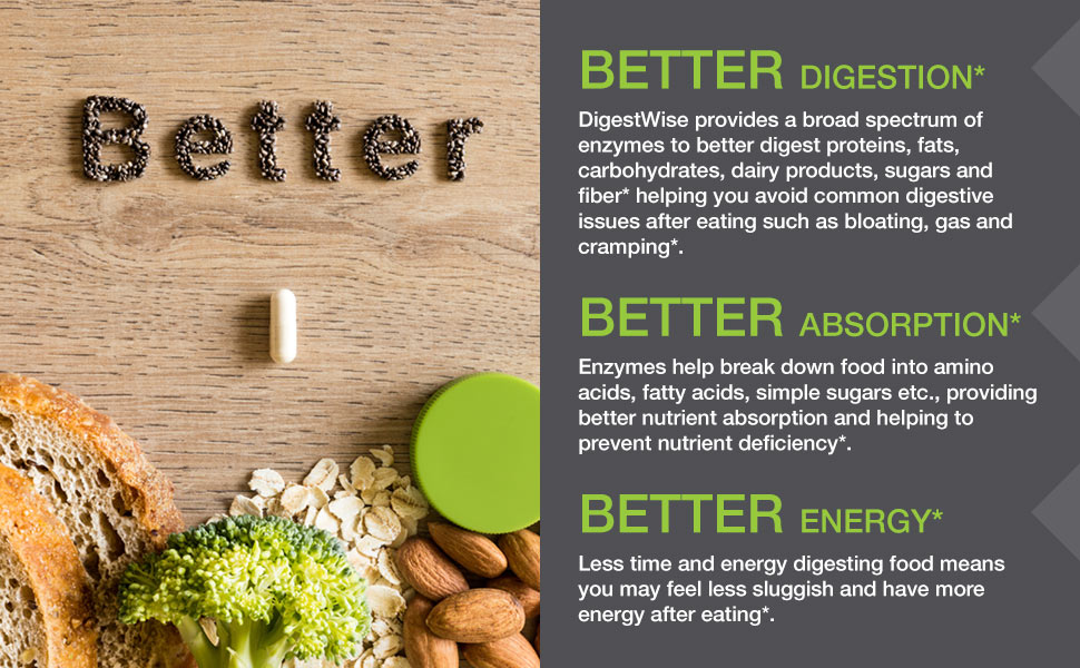 enzymes for digestion to better absorb nutrients and provide bloating and gas relief