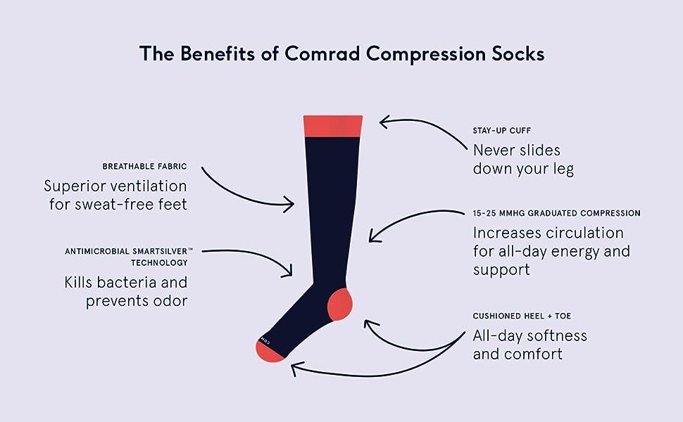 The Benefits of Comrad Compression Socks