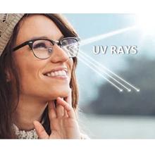 UV Protective Coating