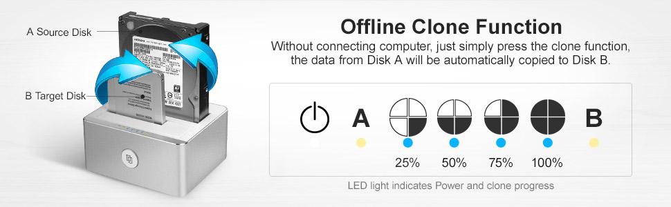 Offline clone