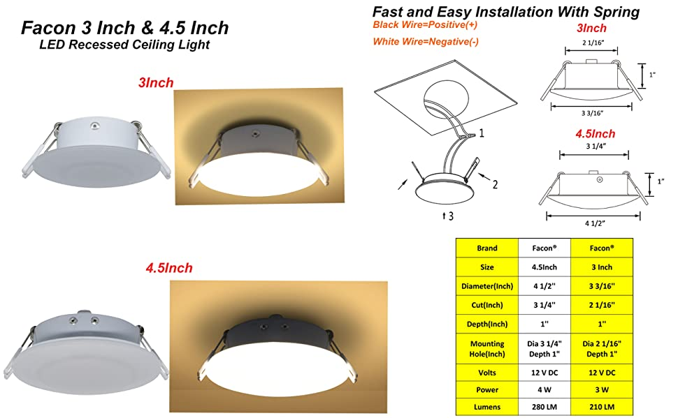 Fast and Easy Installation with Spring