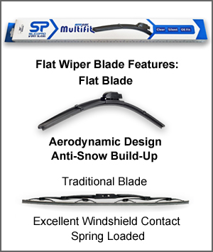 Choose the right size blade- check your car manual if you are unsure. There are typically five types of blade connectors, but SilicoPro wiper blades have 11 ...