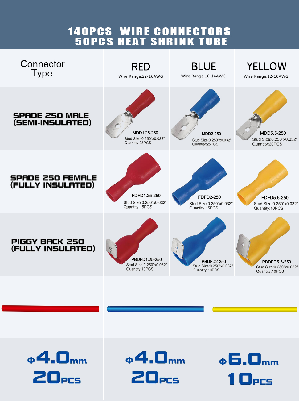 8 Sizes, 5 Color Waterproof Electrical Wire Cable Wrap Assortment Electric Insulation Heat Shrink Tube Kit MCIGICM 328 pcs Heat Shrink Tubing 2:1