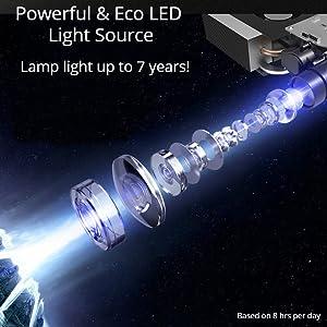 Powerful Eco LED light source