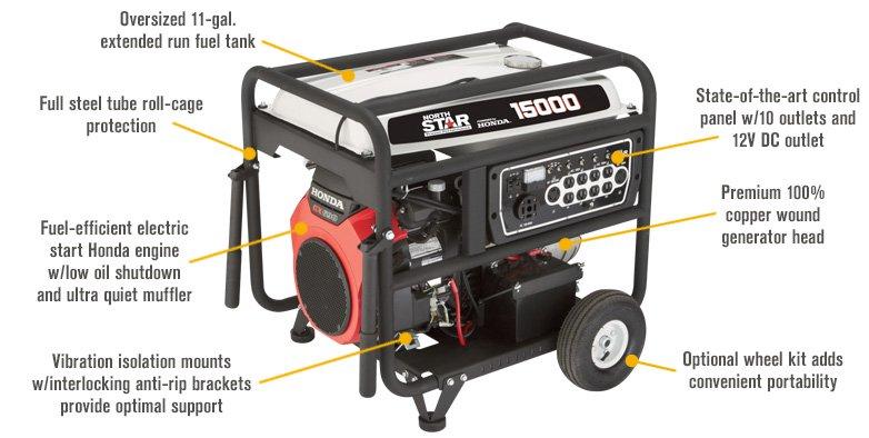 Amazon Com Northstar Portable Generator 15 000 Surge