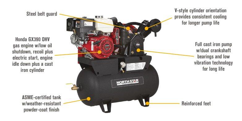 Northstar portable gas powered air compressor honda for Honda air compressor motor parts