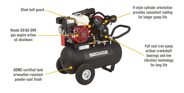 Northstar portable gas powered air compressor for Air compressor gas motor