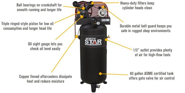 Amazon Com Northstar Electric Air Compressor 3 Hp 60 Gal