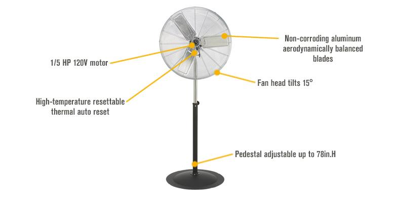 High Velocity Pedestal Fan Wiring Diagram on