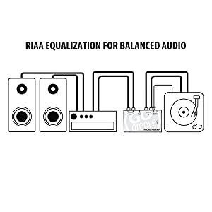 RIAA certification equalization equalizer clear audio sound music player phono preamp amp