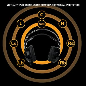 Scoria Headset with 7.1 Surround Sound for Directional Audio