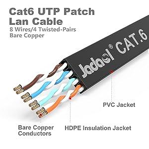Amazon Com Cat 6 Ethernet Cable 50 Ft Black Flat