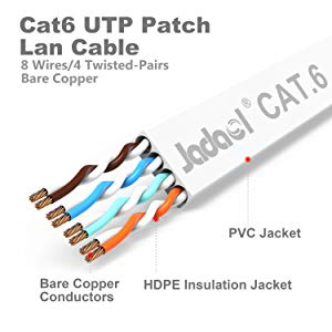 cat6 UTP patch lan cable