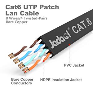 Cat 6 Ethernet Cable 1 ft Black - Flat Internet Network Cable, Durable Cat Wiring on