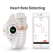 Heart Rate Monitor Automatically