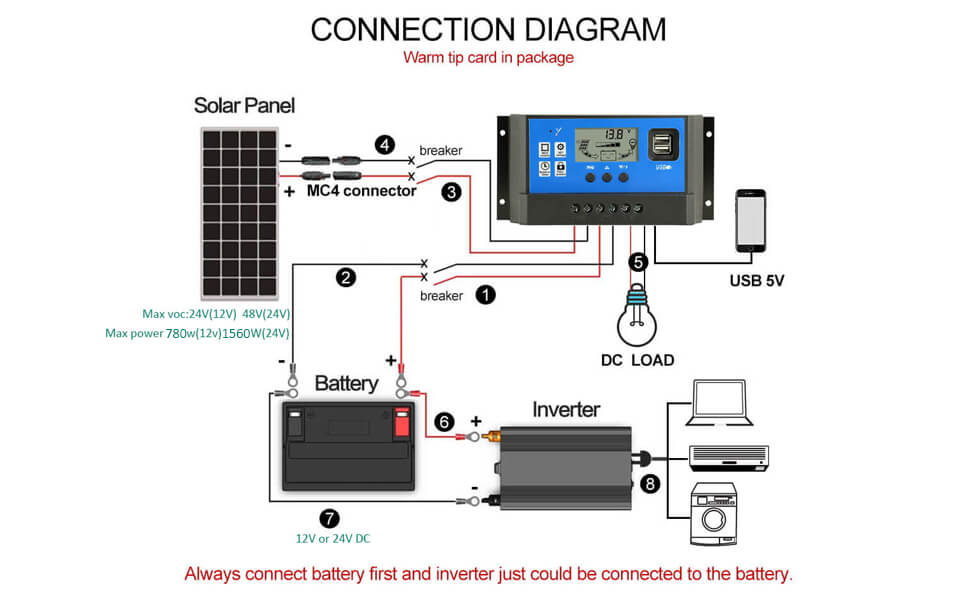 solar controller 60 amp