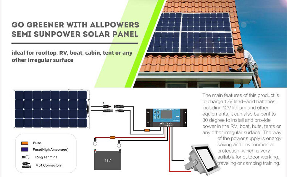 ALLPOWERS [a Little defective] Solar Panel 100W 18V 12V Bendable Flexible  Solar Charger Lightweight SunPower Solar Module with MC4 for RV, Boat,