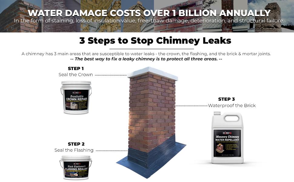 Chimneyrx Brushable Chimney Crown Repair 1 Gallon