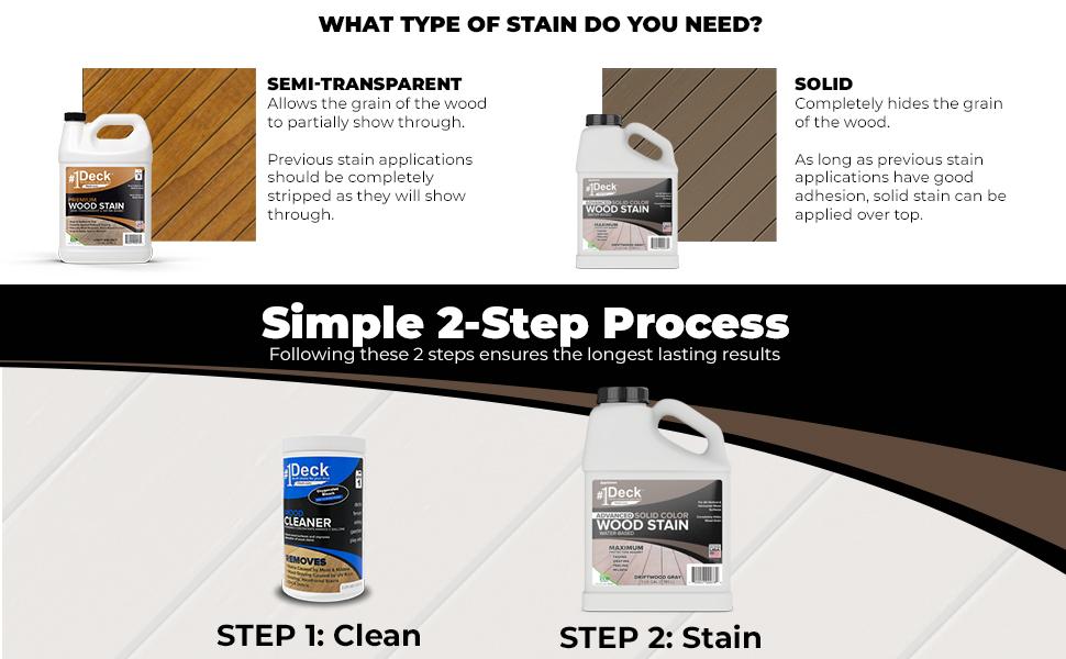 deck staining, deck paint, decking paint, wood siding paint, solid wood stain, solid color stain