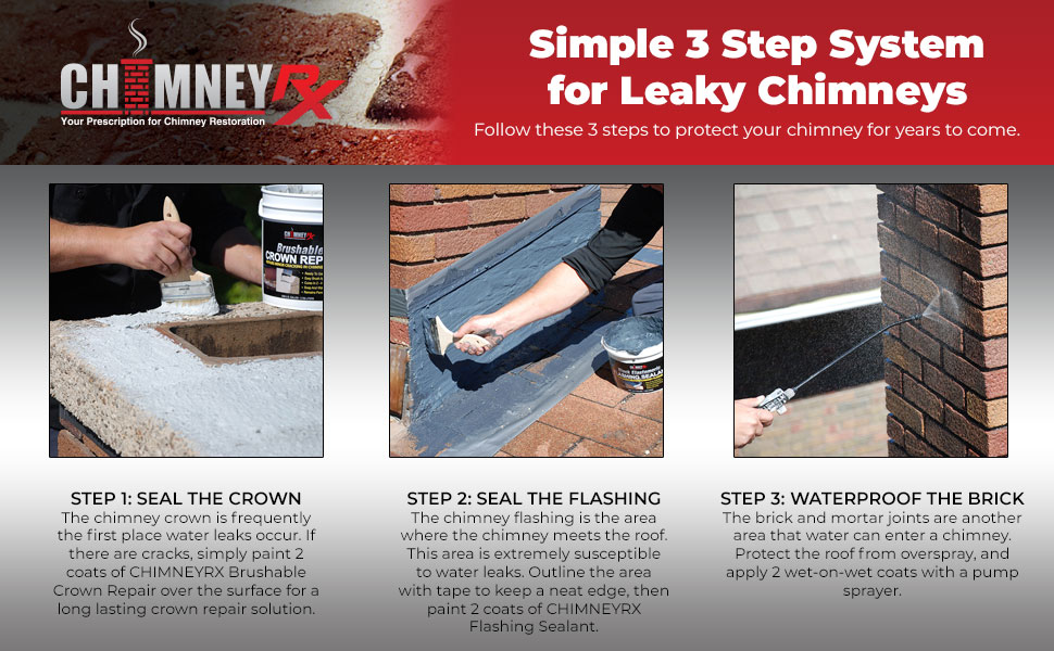 Swell Chimneyrx Brushable Chimney Crown Repair 1 Gallon Home Remodeling Inspirations Propsscottssportslandcom