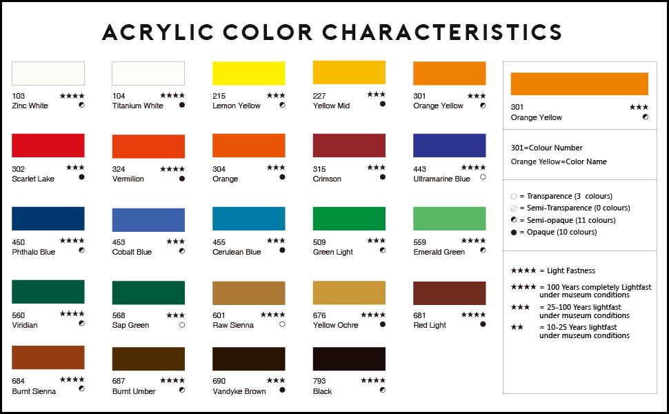 Acrylic Color characteristics