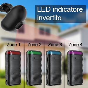 Intelligent LED Indicator