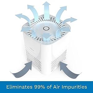 Eliminates 99% of Air Impurities