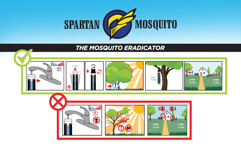 SPARTAN MOSQUITO ERADICATOR - Best Whole Yard Outdoor Killer Barrier  Solution