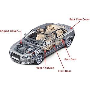 Universal 5M Small P Type Car Door Edge Seal Strip Noise Insulation Weatherstrip