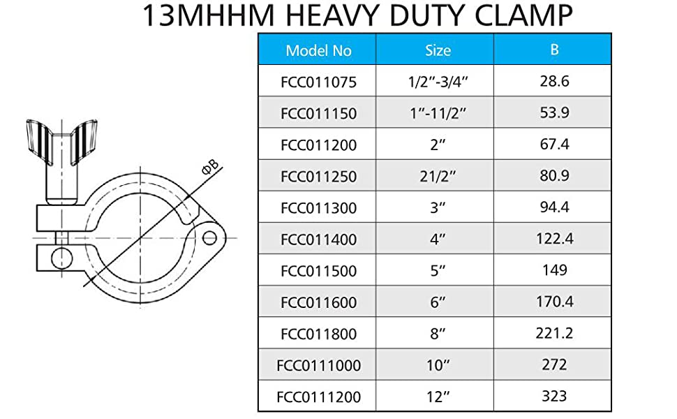 Color : Clamp64mm 10 PCS CHENTAOMAYAN 1.5-8 10 PCS Sanitary Stainless Steel Tri Clamp Clamps Clover for Ferrule SS304