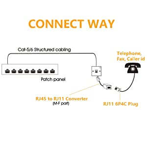 3 dual phone jack wiring diagram cat amazon com rj45 to rj11 converter adapter connector m f cable  rj11 converter adapter connector