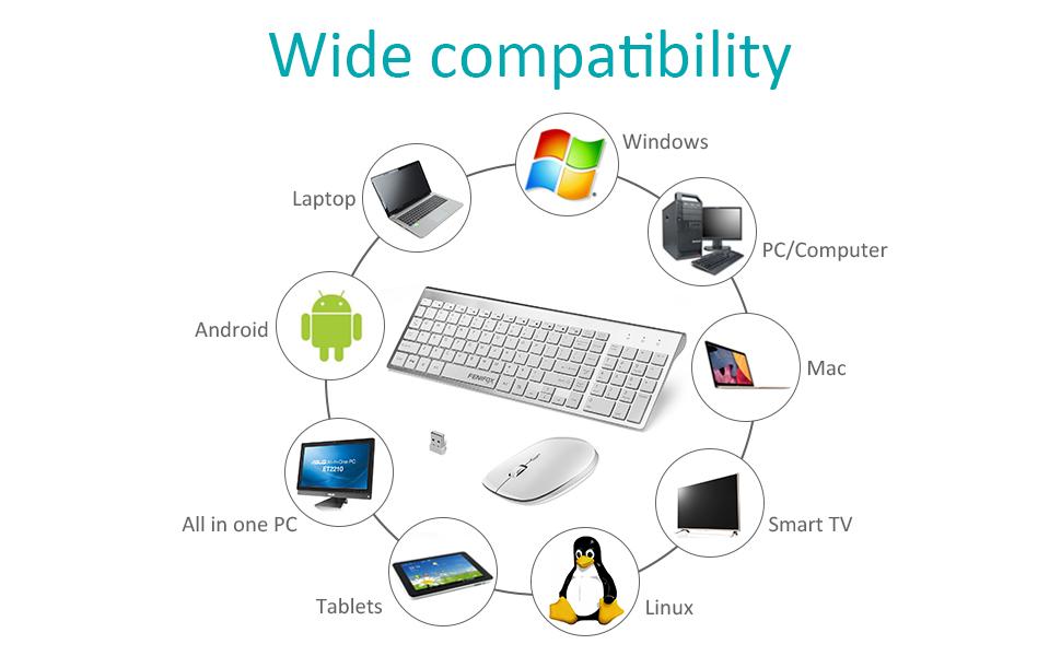 Amazon Com Wireless Keyboard And Mouse Combo Fenifox Full Size