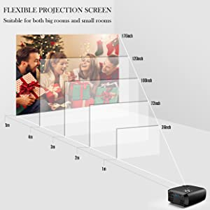 DBPOWER T22 LCD Portable Video Projector Support 1080P - HK Shared Dream