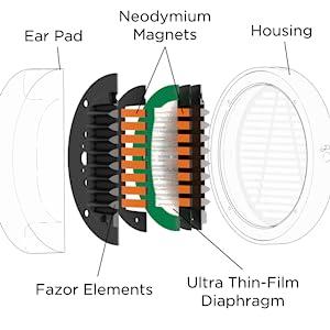 tech image of headphone