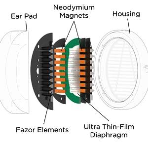 technical image of headphone