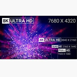 Experience 8K, 5K, 4K Video