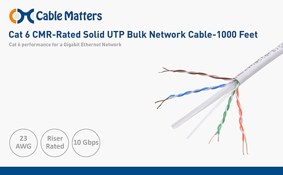 Sensational Amazon Com Ul Listed Cable Matters Riser Rated Cmr Bare Copper Wiring Cloud Oideiuggs Outletorg