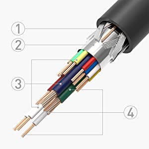 Superior Cable Construction