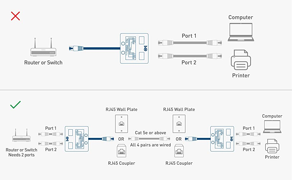 cat 5 to dual rj11 wiring diagram free picture amazon com cable matters rj45 splitter ethernet cable share kit  rj45 splitter ethernet cable