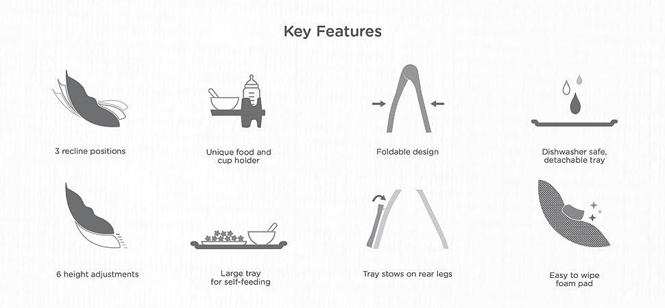 Amazon.com: Oribel Cocoon Silla alta contemporánea fácil de ...
