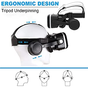 Scientific Designed T-shaped Head Strap
