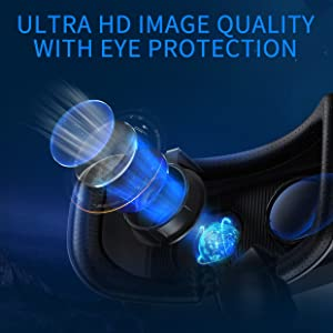 What Will You Benefit From Our Eye Protective HD Lenses?
